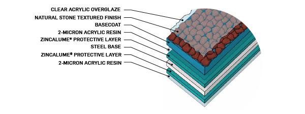 Structura materialului