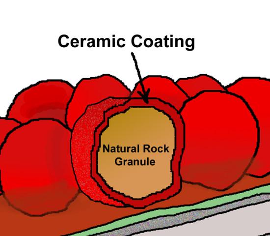 Eşantioanele ne indică o durată de viaţă de peste 30 de ani ||| Stratul de protecţie ceramic ||Granule de piatră naturală