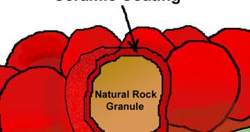 Granulele de piatră unice GERARD